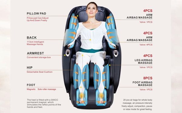 RoboTouch Urban Full Body Massage Chair Review